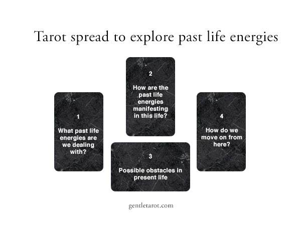 Exploring your past life: tarot and nodes | gentle tarot